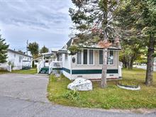 Mobile home for sale in Gatineau (Gatineau), Outaouais, 2, 3e Avenue Ouest, 13317561 - Centris