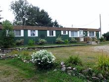 Mobile home for sale in Arundel, Laurentides, 82, Rue du Village, 27045786 - Centris