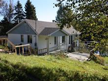 House for sale in Jonquière (Saguenay), Saguenay/Lac-Saint-Jean, 1795, Chemin du Lac-des-Bleuets, apt. 539, 9067911 - Centris