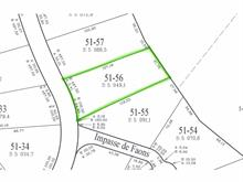 Lot for sale in Sainte-Agathe-des-Monts, Laurentides, Montée des Samares, 20947648 - Centris