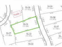 Terrain à vendre à Sainte-Agathe-des-Monts, Laurentides, Montée des Samares, 20476821 - Centris