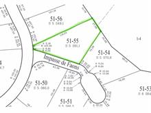 Lot for sale in Sainte-Agathe-des-Monts, Laurentides, Impasse des Faons, 27537542 - Centris