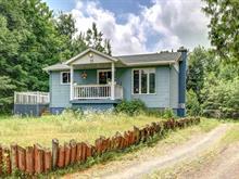 House for sale in Lac-Supérieur, Laurentides, 55, Croissant de la Digue, 20897022 - Centris