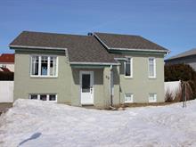 Maison à vendre à Saint-Roch-de-l'Achigan, Lanaudière, 32, Rue des Camélias, 15752683 - Centris
