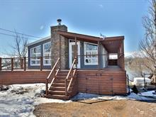 Maison à vendre à Saint-Ours, Montérégie, 2858, Chemin des Patriotes, 19649187 - Centris