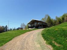 Maison à vendre à La Malbaie, Capitale-Nationale, 1650, Côte  Bellevue, 26493188 - Centris