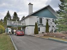 Maison à vendre à Saint-Sauveur, Laurentides, 120, Avenue de la Vallée, 28516959 - Centris