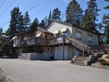 Maison à vendre à Saint-Sauveur, Laurentides, 20, Avenue des Érables, 19096237 - Centris