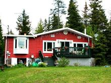House for sale in Val-Morin, Laurentides, 6493, Rue du Lièvre, 13368573 - Centris