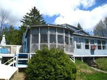 House for sale in Lac-Saint-Paul, Laurentides, 166, Chemin de la Presqu'île, 22399051 - Centris