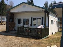 Mobile home for sale in Val-Morin, Laurentides, 10A, Domaine-de-la-Belle-Neige, 24099827 - Centris