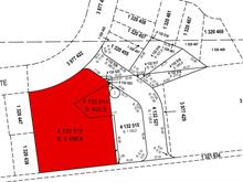 Lot for sale in Gatineau (Gatineau), Outaouais, boulevard  Saint-René Est, 18136127 - Centris