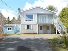 Duplex for sale in Sainte-Marguerite-du-Lac-Masson, Laurentides, 6 - 8, Rue du Mont-Jacqueline, 22245718 - Centris