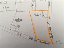 Terrain à vendre à Morin-Heights, Laurentides, Rue de Montfort, 21514868 - Centris