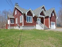 House for sale in Sainte-Sophie, Laurentides, 119, Terrasse  Marcoux, 21598827 - Centris