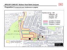 Terrain à vendre à Saint-Jean-sur-Richelieu, Montérégie, Rue  Saint-Jacques, 8613540 - Centris