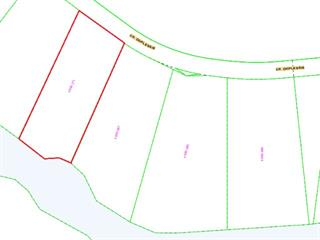 Lot for sale in Mont-Tremblant, Laurentides, Chemin  Duplessis, 9885427 - Centris.ca