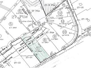 Terrain à vendre à L'Isle-aux-Coudres, Capitale-Nationale, 7, Chemin des Coudriers, 8731123 - Centris.ca