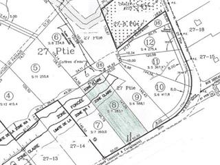 Lot for sale in L'Isle-aux-Coudres, Capitale-Nationale, 8, Chemin des Coudriers, 8731136 - Centris.ca