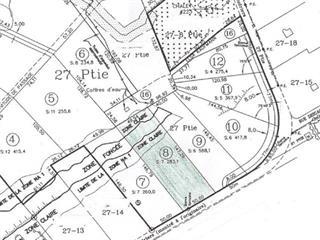 Terrain à vendre à L'Isle-aux-Coudres, Capitale-Nationale, 8, Chemin des Coudriers, 8731136 - Centris.ca