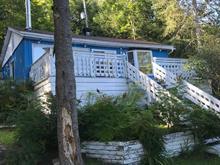 Cottage for sale in La Minerve, Laurentides, 44, Rue  Saint-Hilaire, 12556738 - Centris.ca