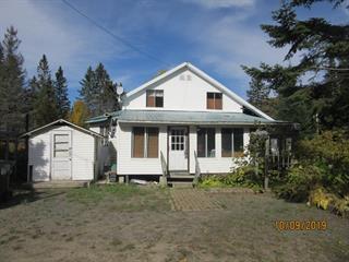 Chalet à vendre à Saint-Adolphe-d'Howard, Laurentides, 2146, Chemin  Gémont, 19325621 - Centris.ca