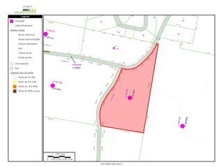 Lot for sale in Lac-Supérieur, Laurentides, Chemin du Lac-Lauzon, 27382538 - Centris.ca