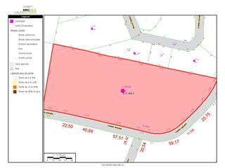 Lot for sale in Lac-Supérieur, Laurentides, Chemin  Grenier, 16507641 - Centris.ca