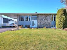 House for sale in Louiseville, Mauricie, 140, Rue  Lessard, 9163022 - Centris.ca