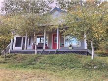 Chalet à vendre à Sainte-Catherine-de-la-Jacques-Cartier, Capitale-Nationale, 198, Route  Saint-Denys-Garneau, 10574598 - Centris.ca