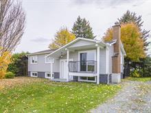 Maison à vendre à Mont-Bellevue (Sherbrooke), Estrie, 418, Rue  Sara, 12172070 - Centris.ca
