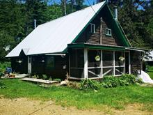 Hobby farm for sale in Sainte-Lucie-des-Laurentides, Laurentides, 4205, Chemin des Hauteurs, 28936249 - Centris.ca
