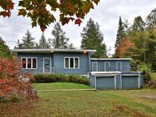 Cottage for sale in Saint-Alphonse-Rodriguez, Lanaudière, 41, Rue des Monts, 13330240 - Centris.ca