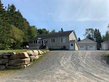 Maison à vendre à Morin-Heights, Laurentides, 21, Rue  Mountain View, 27780344 - Centris.ca