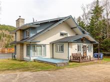 House for sale in Saint-Zénon, Lanaudière, 166, Chemin du Lac-Forest, 23926326 - Centris.ca