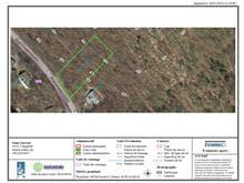 Terrain à vendre à Saint-Sauveur, Laurentides, Chemin du Domaine-Montvillar, 28283084 - Centris.ca