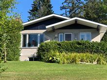 Maison à vendre à Mont-Laurier, Laurentides, 380, Rue  Laval, 17085267 - Centris.ca