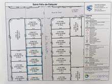 Terre à vendre à Saint-Félix-de-Dalquier, Abitibi-Témiscamingue, Rue  Bradette, 27694887 - Centris.ca