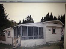 Mobile home for sale in Val-Morin, Laurentides, 90, Domaine-Val-Morin, 20506162 - Centris.ca