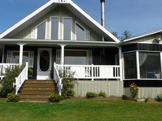 Chalet à vendre à Saint-David-de-Falardeau, Saguenay/Lac-Saint-Jean, 10, Chemin du Lac-des-Cèdres, 9275244 - Centris.ca