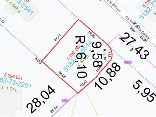 Lot for sale in Saint-Sauveur, Laurentides, Chemin de la Colline, 17525426 - Centris.ca