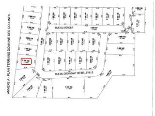Terrain à vendre à Oka, Laurentides, Rue  Belleville, 21642210 - Centris.ca