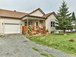 Maison à vendre à Gatineau (Masson-Angers), Outaouais, 177, Rue  Georges, 13794882 - Centris.ca