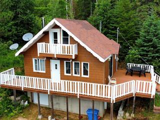 Cottage for sale in Saint-Zénon, Lanaudière, 6646, Chemin  Brassard, 11872938 - Centris.ca