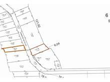 Terrain à vendre à Sherbrooke (Brompton/Rock Forest/Saint-Élie/Deauville), Estrie, Chemin de Val-du-Lac, 25762212 - Centris.ca