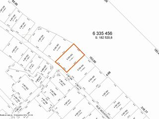 Lot for sale in Shannon, Capitale-Nationale, Rue  Mountain View, 24094372 - Centris.ca