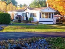 Mobile home for sale in Sainte-Victoire-de-Sorel, Montérégie, 18, Rue du Parc, 10420427 - Centris.ca