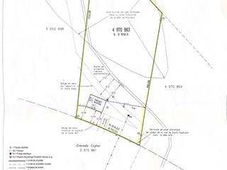 Lot for sale in Saint-Raymond, Capitale-Nationale, Grande Ligne, 17360996 - Centris.ca