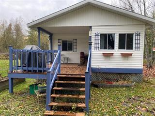 Chalet à vendre à Dudswell, Estrie, 163, Chemin  Thompson, 20518855 - Centris.ca