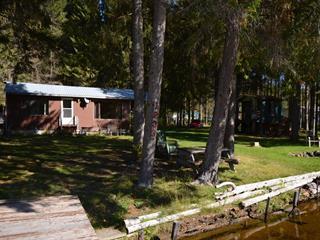 Maison à vendre à Notre-Dame-du-Laus, Laurentides, 1233, Route  309 Sud, 19531684 - Centris.ca